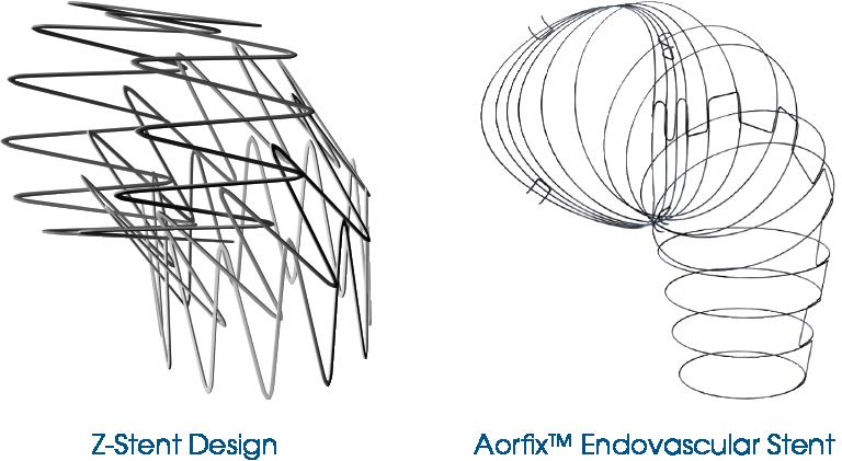 Aorfix Z stent design
